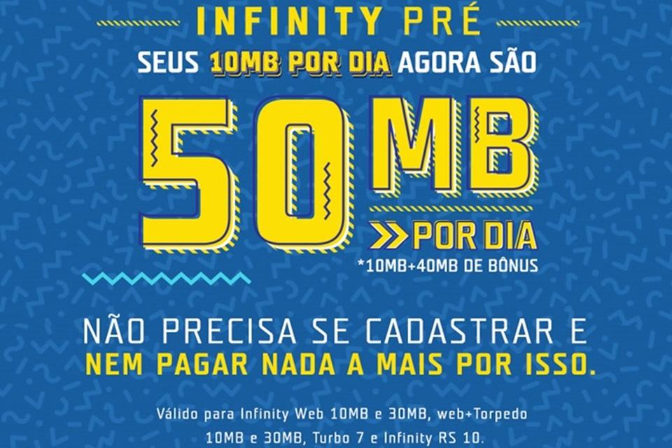 Imagem de Infinity Pré da TIM passa de 10 MB para 50 MB diários  no tecmundo