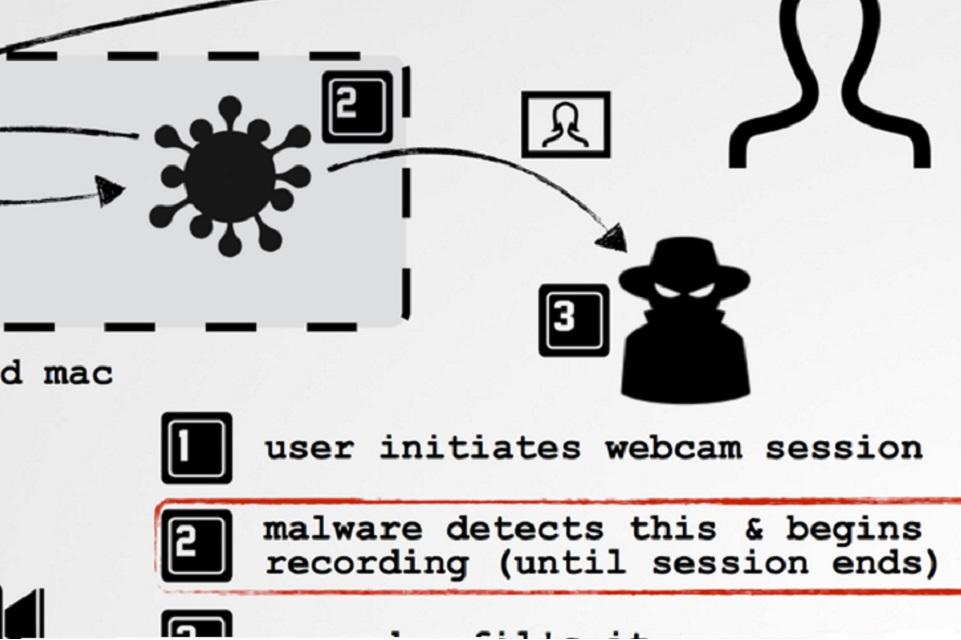 Imagem de Conheça o malware que liga a sua webcam e microfone — e saiba se prevenir no tecmundo