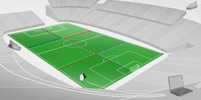 Imagem de Como softwares analisam partidas de futebol? no site TecMundo