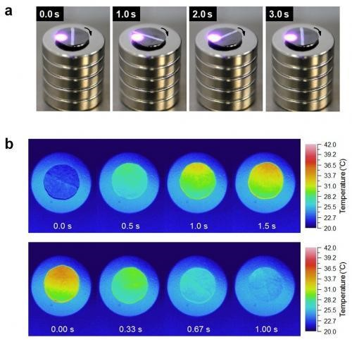 5183703c7cb Cientistas usam laser para mover disco flutuante de grafite  vídeo ...