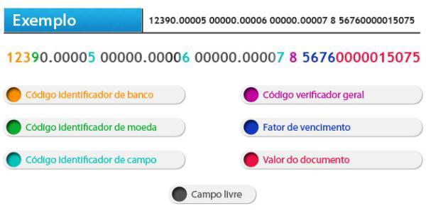 8b9b7e36a Campos de uma linha digitável de boleto e o seu significado (Fonte da  imagem  Reprodução Tecmundo)