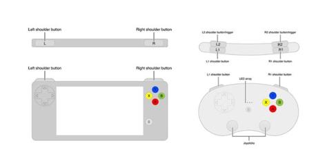 Imagem de Apple planeja joystick compatível com seus aparelhos no site TecMundo