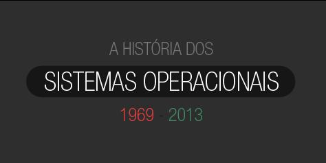 Imagem de A história dos sistemas operacionais [infográfico] no site TecMundo