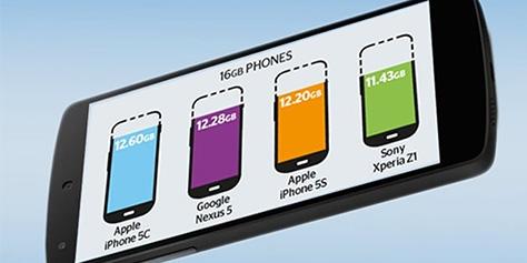 Imagem de Quanto espaço livre cada smartphone high-end tem de verdade? no site TecMundo
