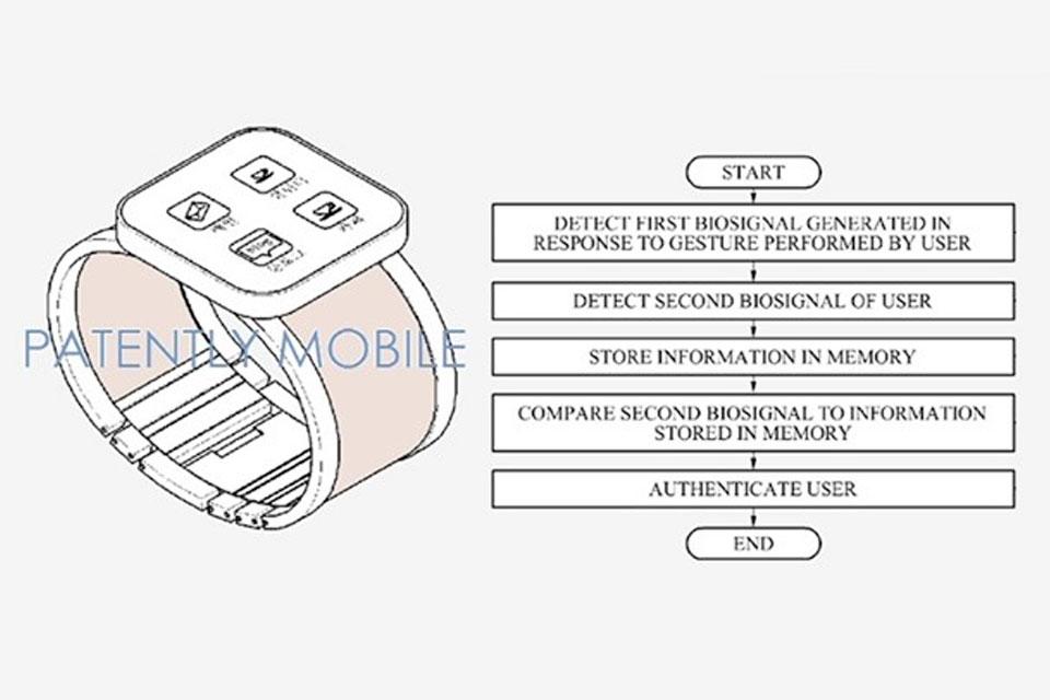 Imagem de Samsung patenteia sistema de autenticação baseado em sinais biológicos no site TecMundo