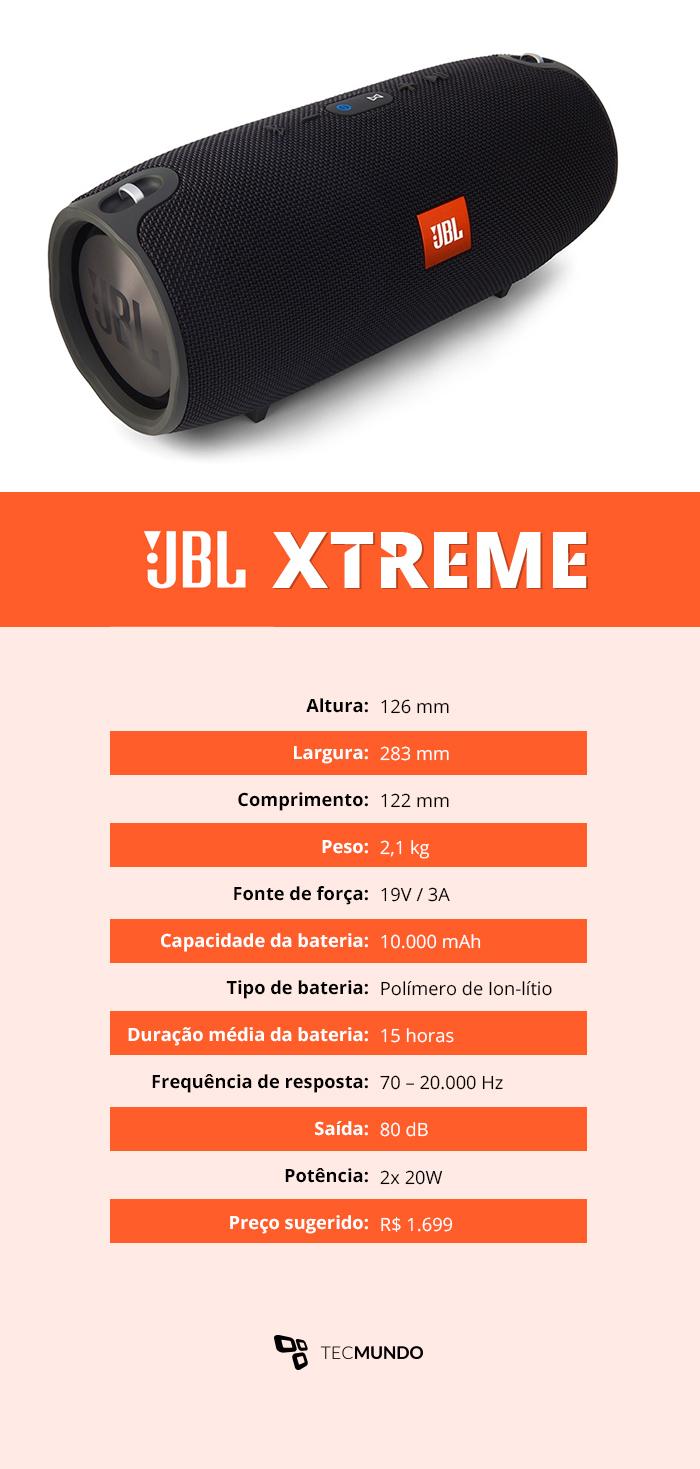 Review: caixa de som Bluetooth JBL Xtreme - TecMundo
