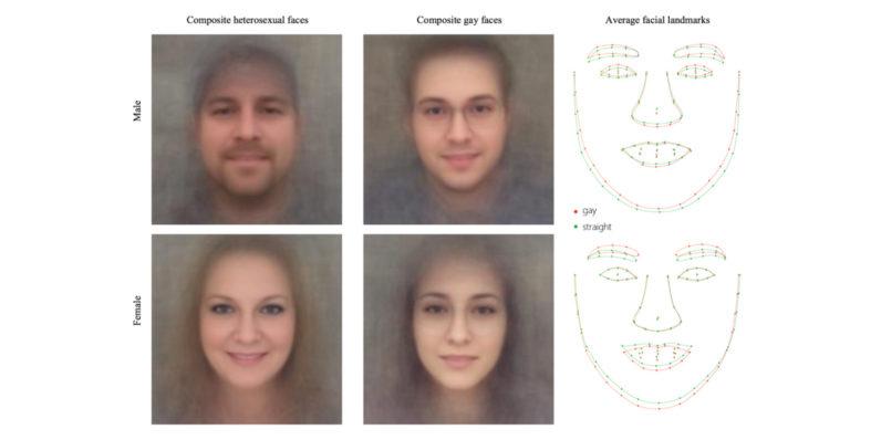 Investigadores criam algoritmo que identifica a orientação sexual