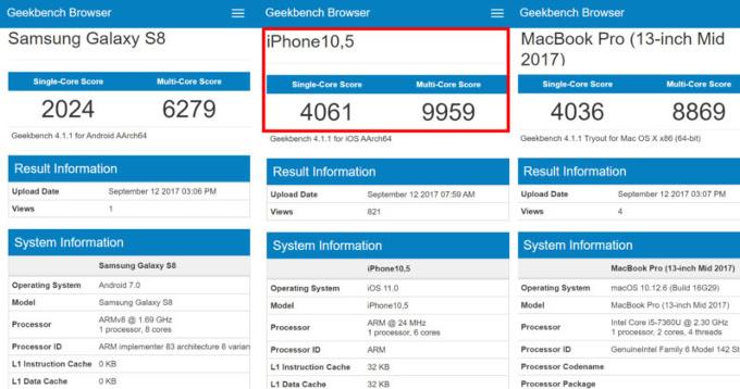 Dados iPhone X