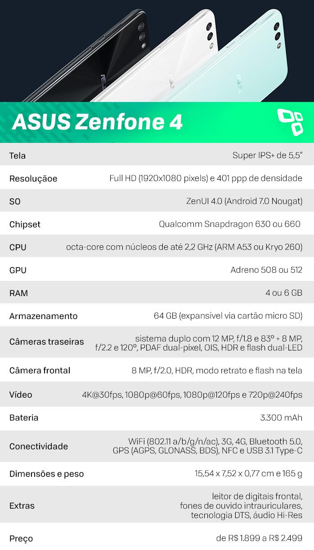 Especificações ASUS Zenfone 4