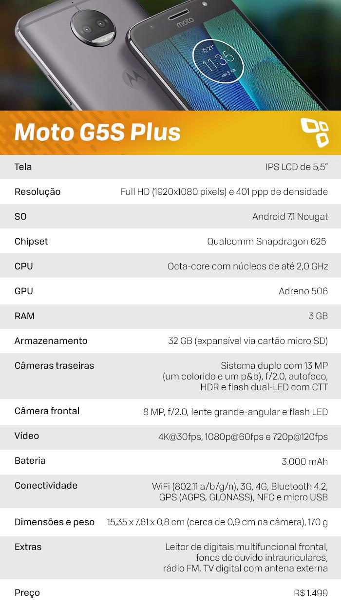 Especificações Moto G5S Plus