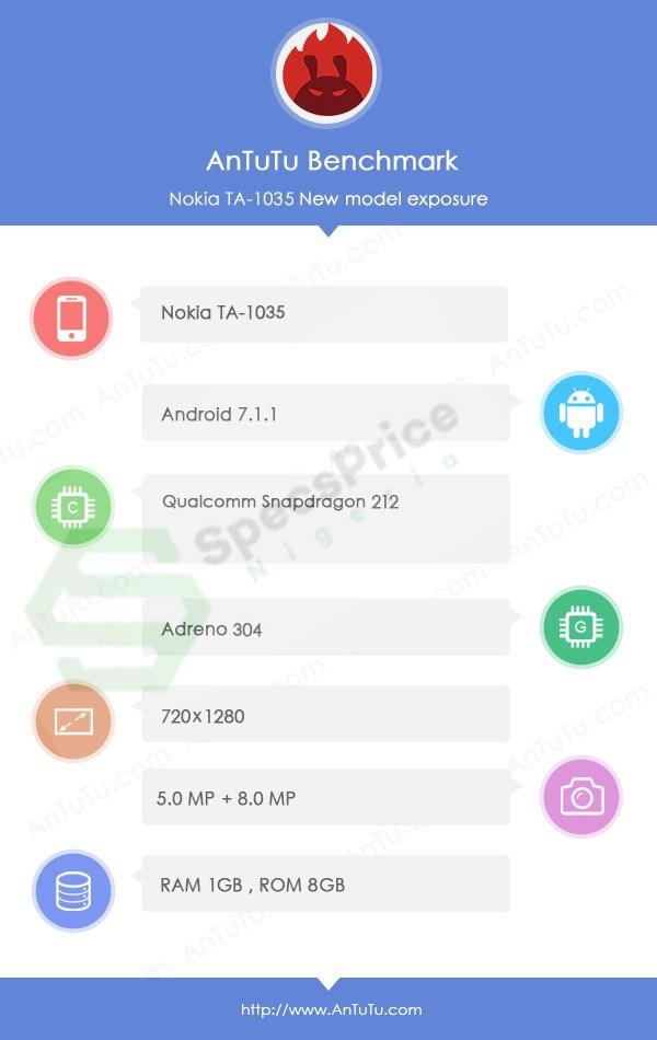 AnTuTu Benchmark Nokia 2