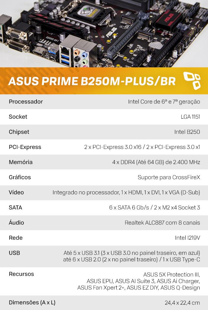 Especificações ASUS B250M
