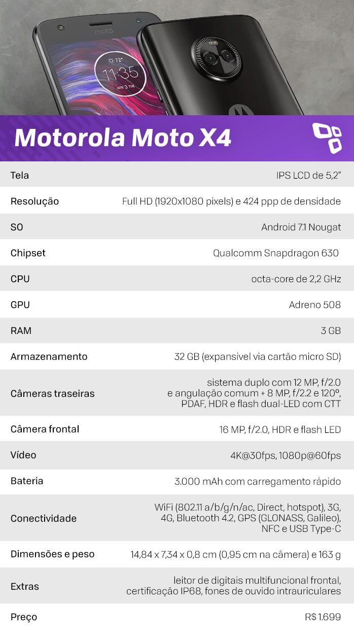 Especificações Moto X4