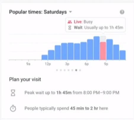 Google vai informar o tempo de espera em restaurantes