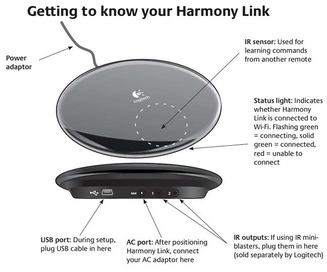 Logitech Harmony Link