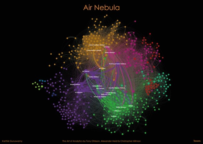 Art of Analytics análise dados