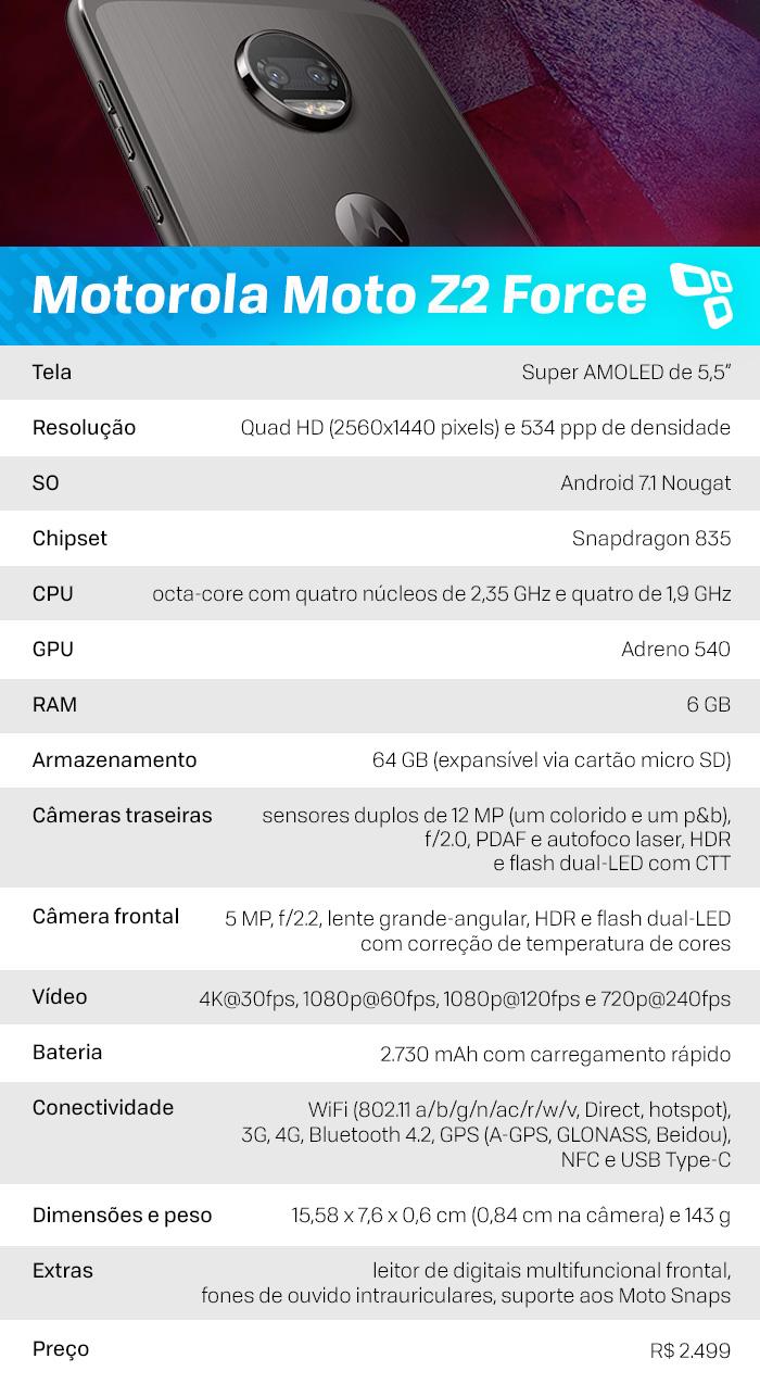 Especificações Moto Z2 Force
