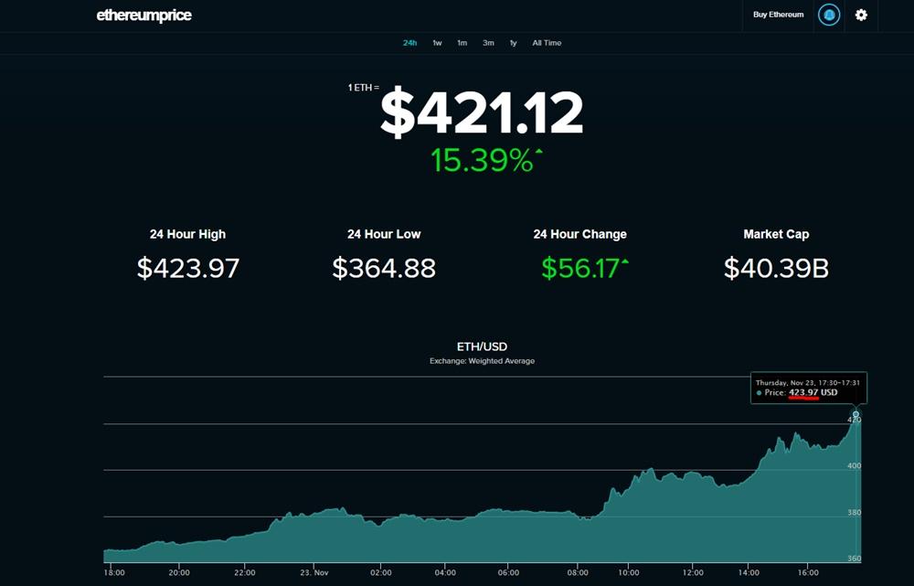 ethereum criptomoeda bitcoin