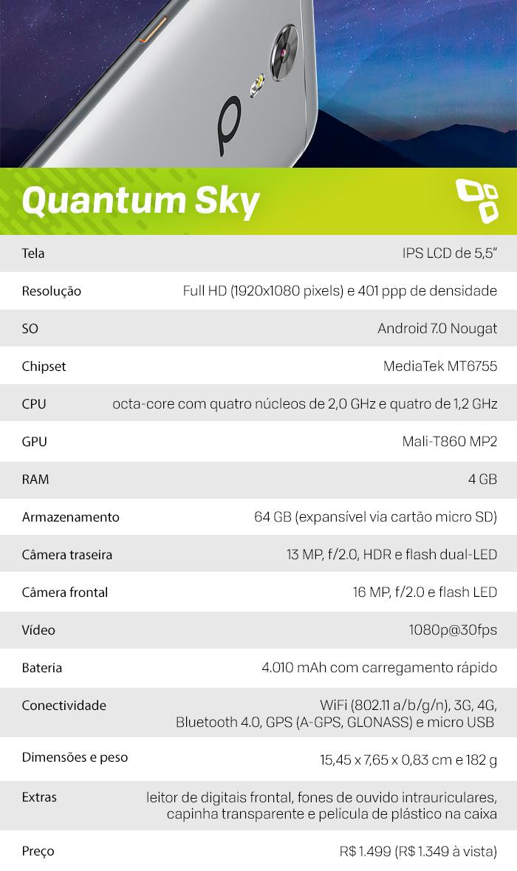 Especificações Quantum Sky
