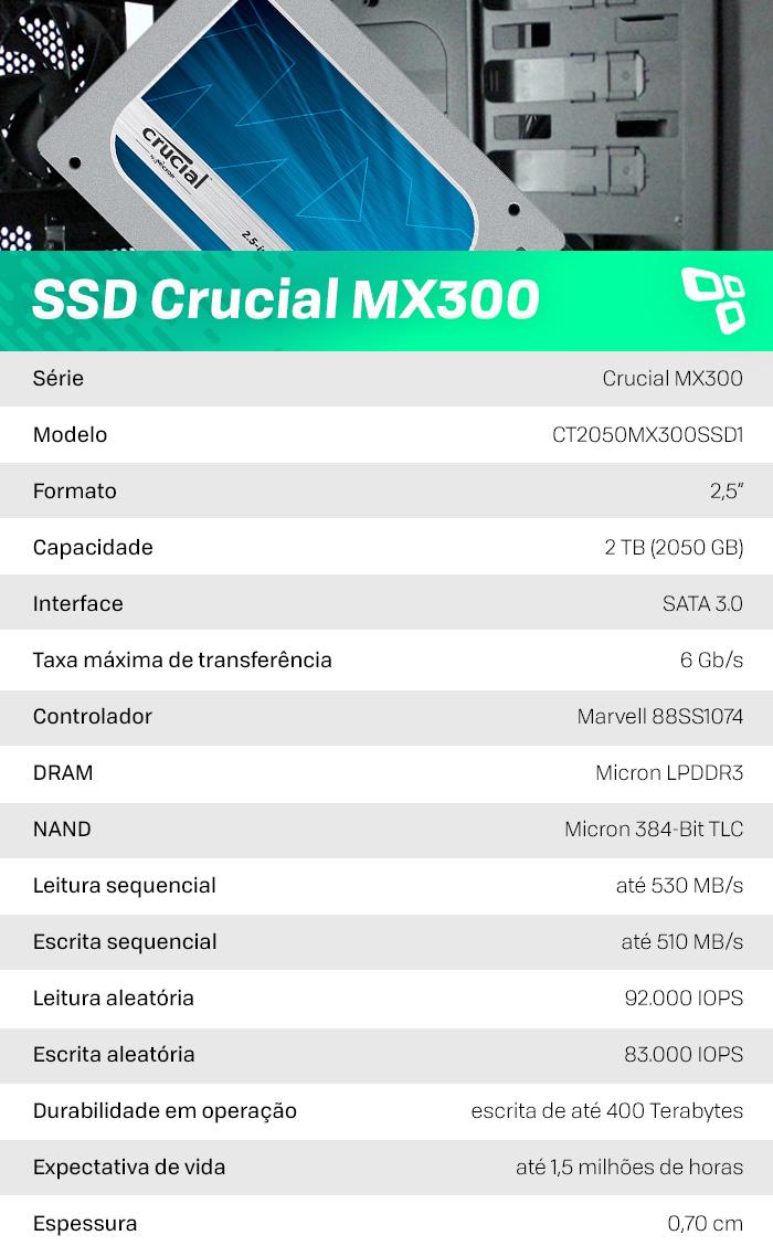 Especificações Crucial MX300
