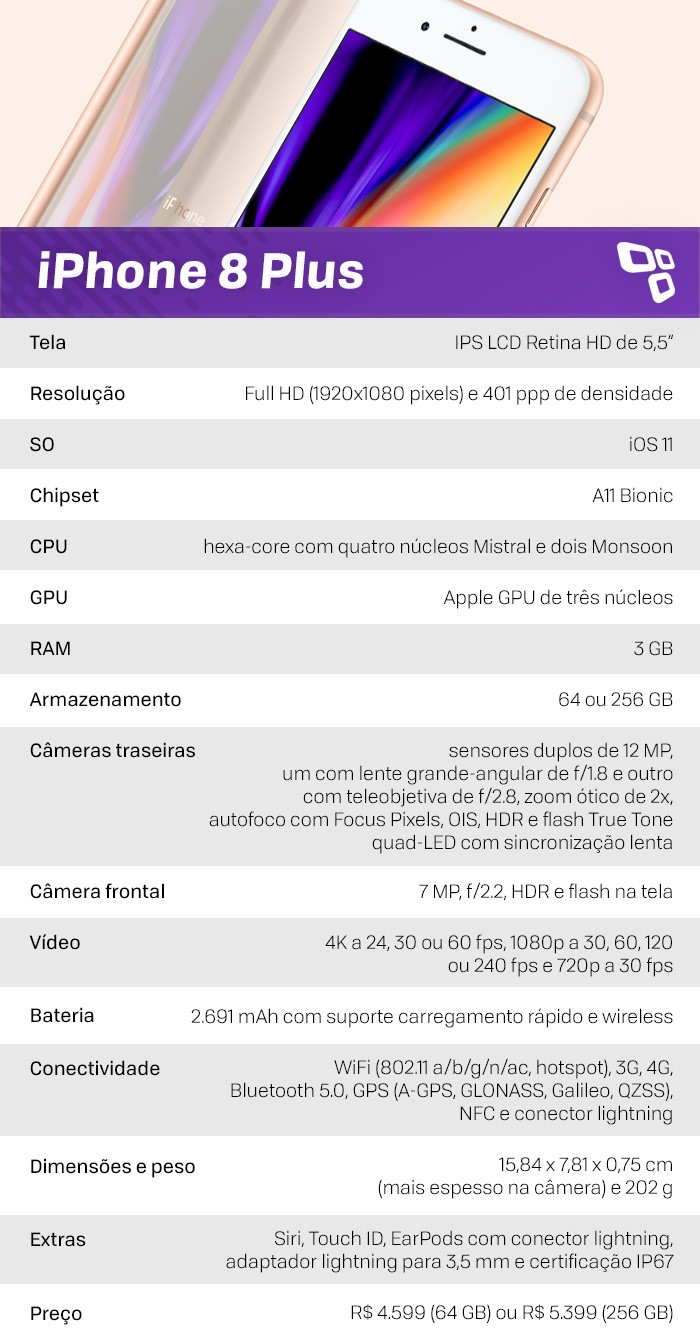 Especificações iPhone 8 Plus