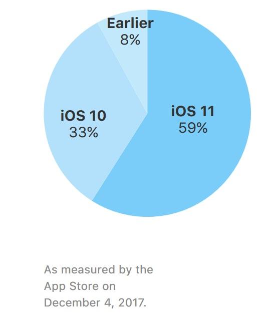 Um gráfico.