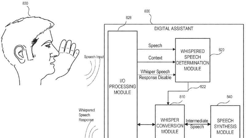 Patente de reconhecimento