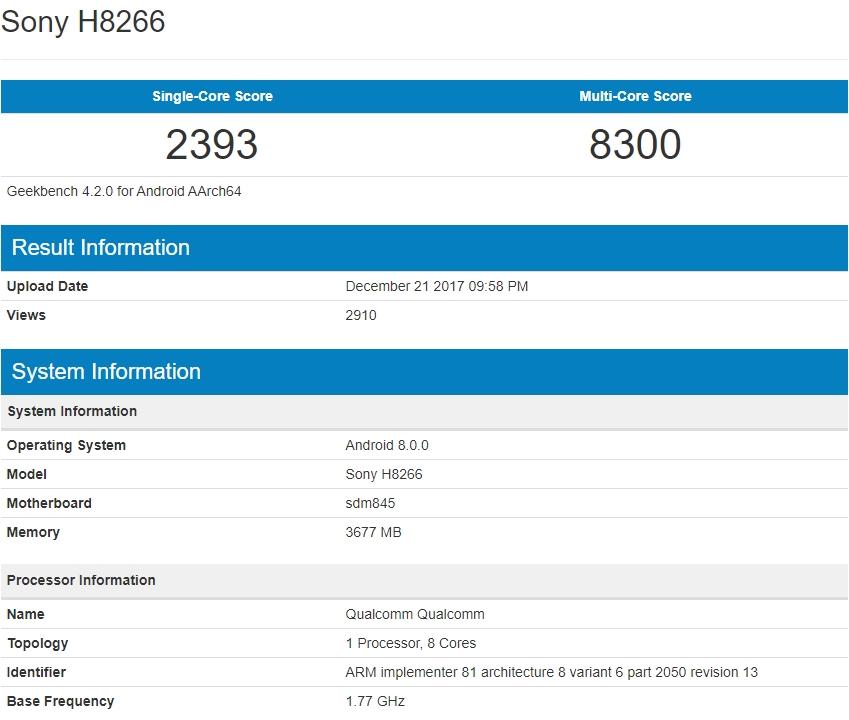 Especificações Sony H8266