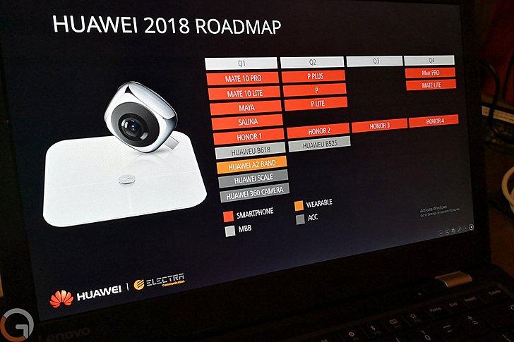Cronograma 2018 Huawei