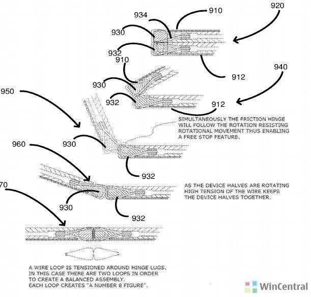 Patente de Dobradiças