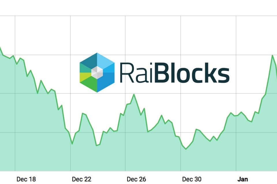 """Imagem de """"Criptomoeda do momento"""", RaiBlocks já é aceita em loja virtual brasileira no tecmundo"""