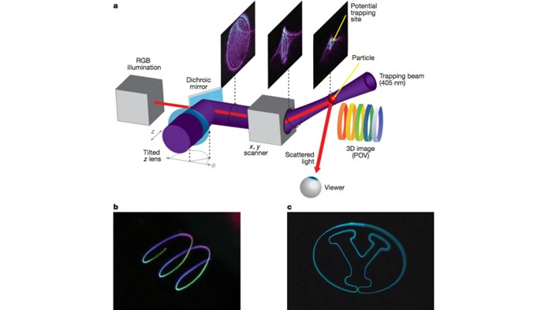 partícula laser otd