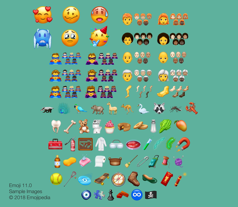 Conheça os 157 emojis que serão lançados neste ano