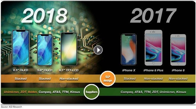 iphone 6.1 polegadas