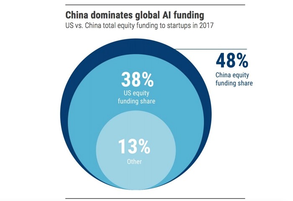 china inteligência artificial