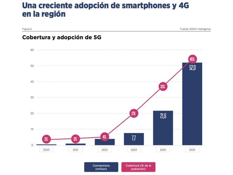 5g brasil e seu crescimento,androidbit