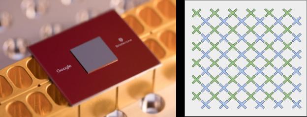 google computação quântica