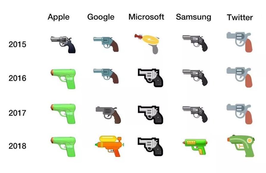 Emojis de armas.