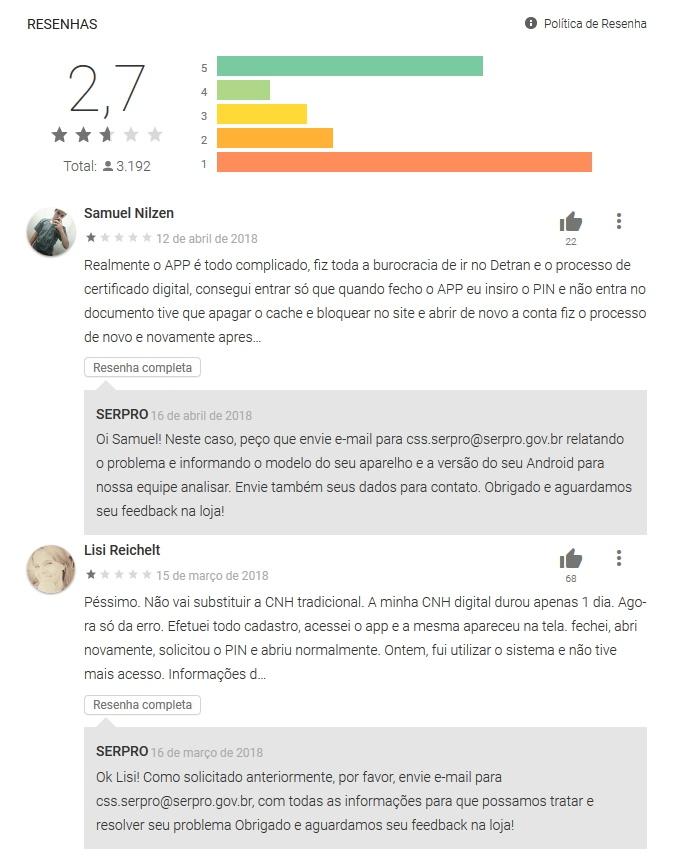 CNH digital já está disponível em todo Brasil