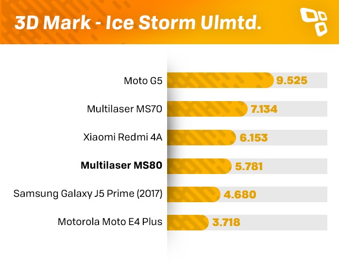 3d mark ms80