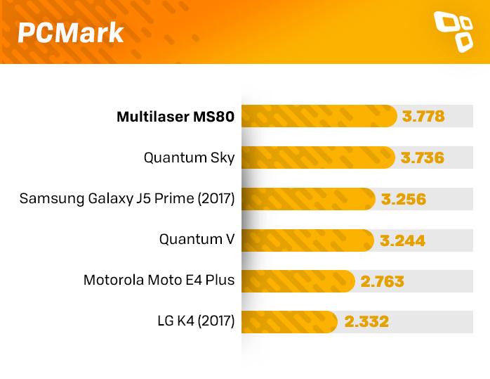 pcmark ms80