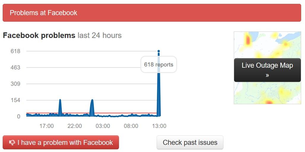 facebook down detector