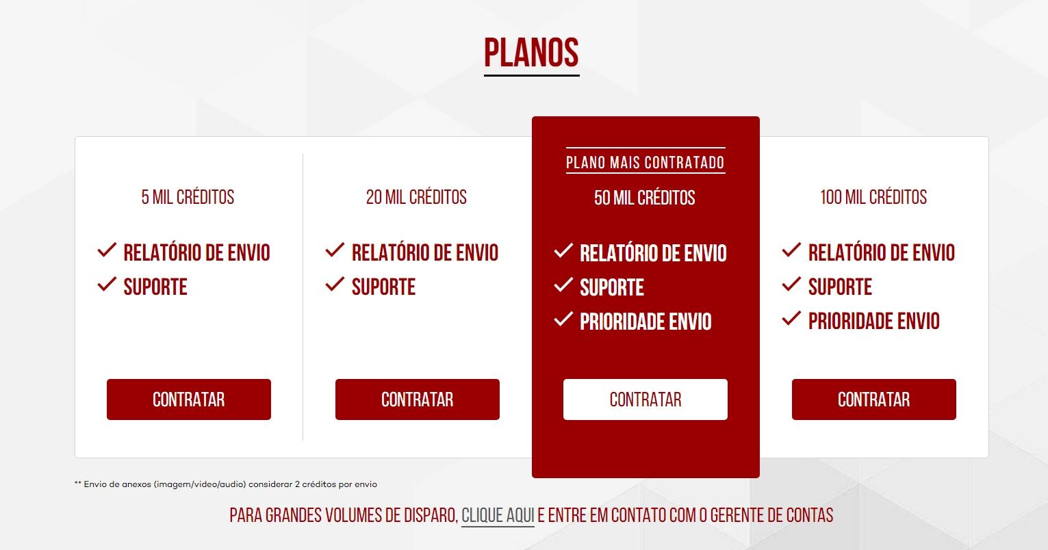 Tabela da Bulk Services.