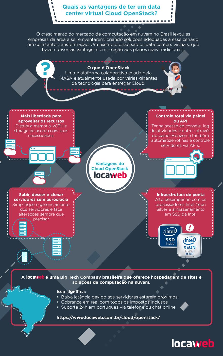 Info Locaweb