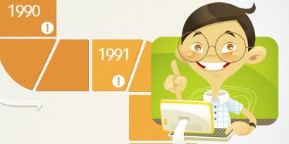 Imagem de A história da Internet: a década de 1990 [infográfico] no site TecMundo