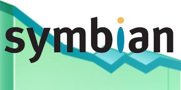 Imagem de Symbian: o fim está próximo no site TecMundo